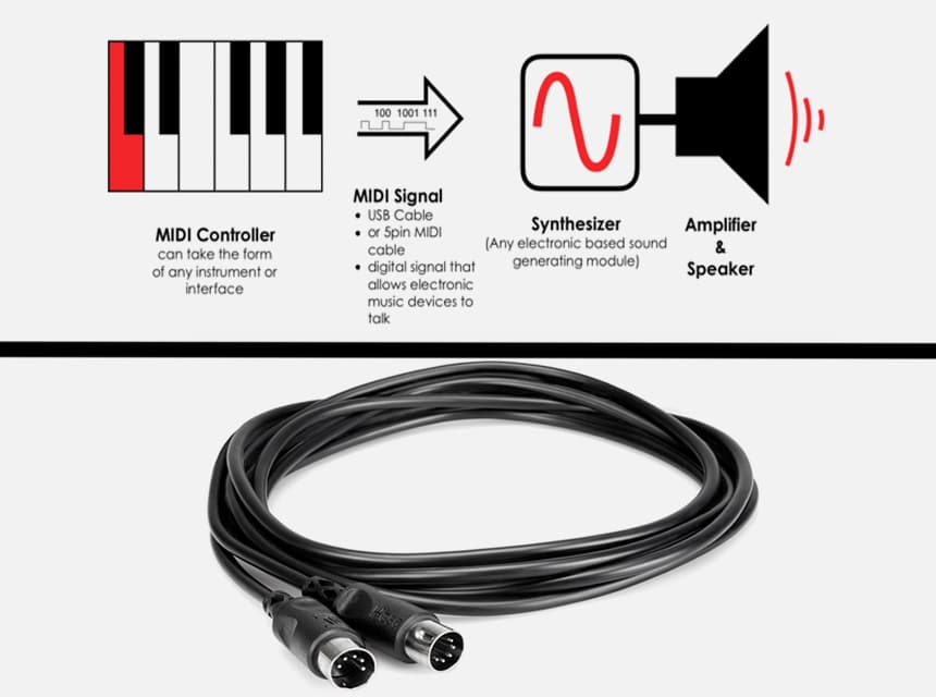 How to Connect MIDI Keyboard to Audio Interface: Easy Ways